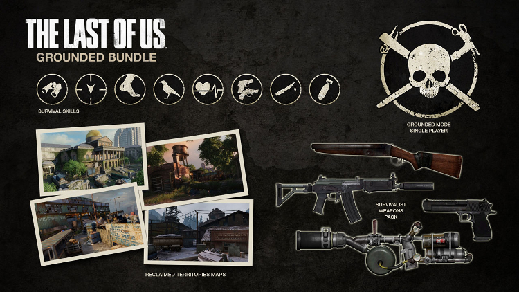 The_Last_Of_Us_Grounded_Bundle