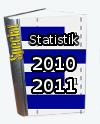 Zahlen, Daten, Fakten - Rezensionsstatistik 2010/2011